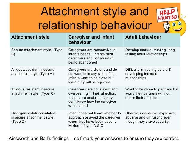 attachment relationship Adult research style proposal